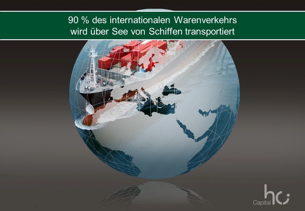 22 90 % des internationalen Warenverkehrs wird über See von Schiffen transportiert