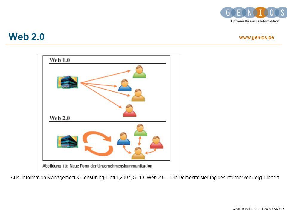 www.genios.de wiso Dresden / 21.11.2007 / KK / 16 Web 2.0 Aus: Information Management & Consulting, Heft 1,2007, S. 13: Web 2.0 – Die Demokratisierung