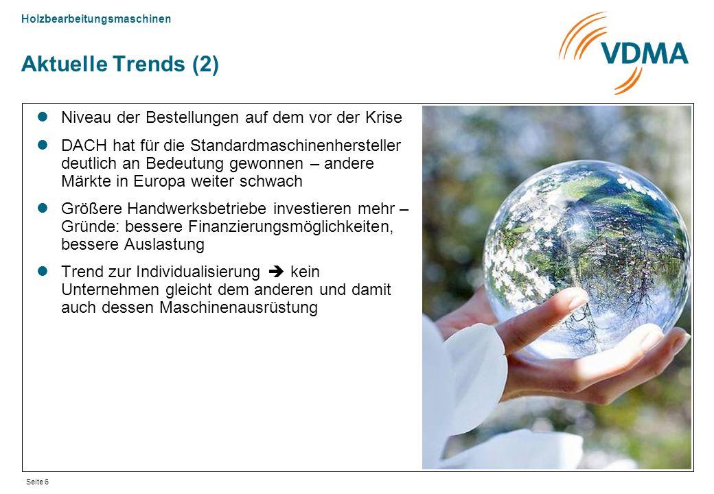 Holzbearbeitungsmaschinen Seite 6 Aktuelle Trends (2) Niveau der Bestellungen auf dem vor der Krise DACH hat für die Standardmaschinenhersteller deutl