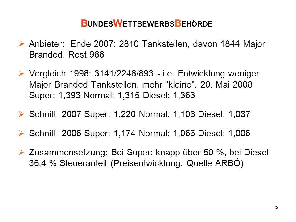 5 Anbieter: Ende 2007: 2810 Tankstellen, davon 1844 Major Branded, Rest 966 Vergleich 1998: 3141/2248/893 - i.e. Entwicklung weniger Major Branded Tan