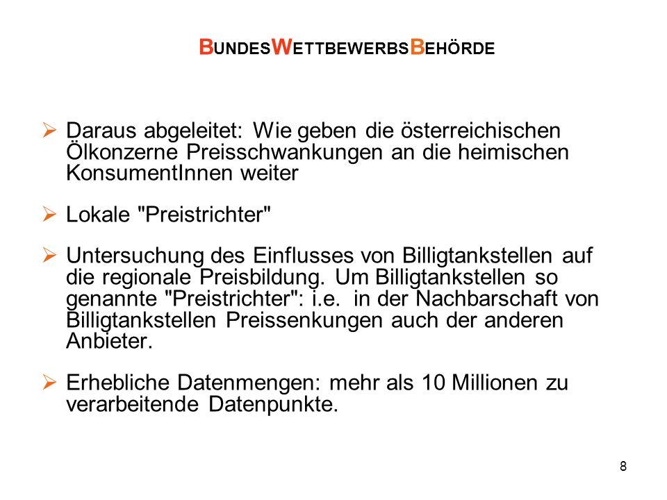 8 Daraus abgeleitet: Wie geben die österreichischen Ölkonzerne Preisschwankungen an die heimischen KonsumentInnen weiter Lokale