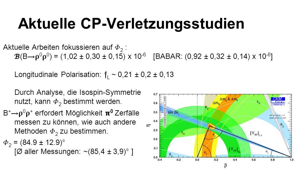 Aktuelle CP-Verletzungsstudien Aktuelle Arbeiten fokussieren auf 2 : (B 00 ) = (1,02 ± 0,30 ± 0,15) x 10 -6 [BABAR: (0,92 ± 0,32 ± 0,14) x 10 -6 ] Longitudinale Polarisation: L ~ 0,21 ± 0,2 ± 0,13 Durch Analyse, die Isospin-Symmetrie nutzt, kann 2 bestimmt werden.