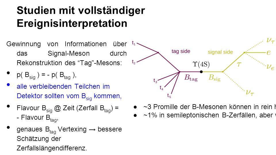 Studien mit vollständiger Ereignisinterpretation Gewinnung von Informationen über das Signal-Meson durch Rekonstruktion des Tag-Mesons: p( B sig ) = - p( B tag ), alle verbleibenden Teilchen im Detektor sollten vom B sig kommen, Flavour B sig @ Zeit (Zerfall B tag ) = - Flavour B tag, genaues B tag Vertexing bessere Schätzung der Zerfallslängendifferenz.