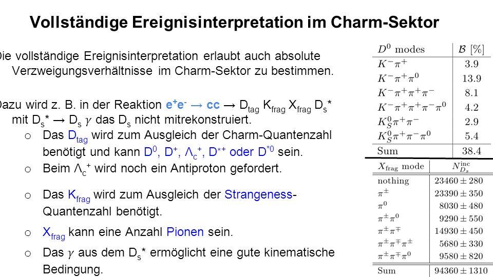 Vollständige Ereignisinterpretation im Charm-Sektor Die vollständige Ereignisinterpretation erlaubt auch absolute Verzweigungsverhältnisse im Charm-Sektor zu bestimmen.