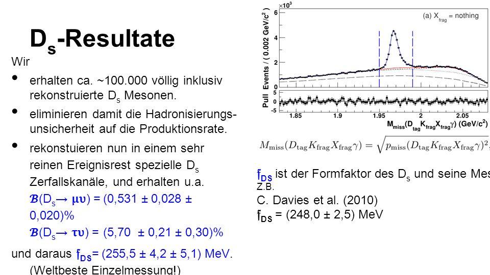 D s -Resultate Wir erhalten ca. ~100.000 völlig inklusiv rekonstruierte D s Mesonen. eliminieren damit die Hadronisierungs- unsicherheit auf die Produ