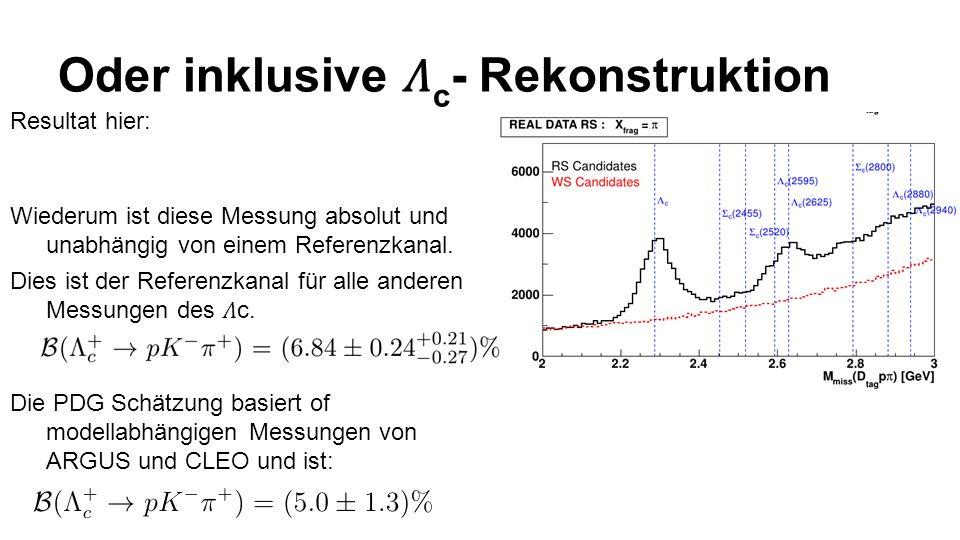 Oder inklusive c - Rekonstruktion Resultat hier: Wiederum ist diese Messung absolut und unabhängig von einem Referenzkanal.