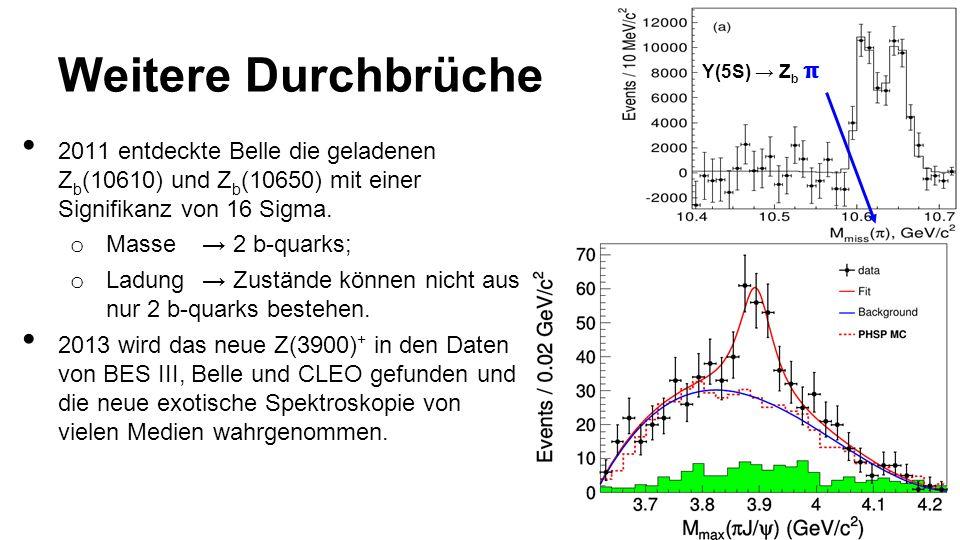 Weitere Durchbrüche 2011 entdeckte Belle die geladenen Z b (10610) und Z b (10650) mit einer Signifikanz von 16 Sigma.