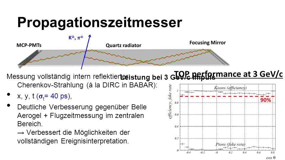 Propagationszeitmesser Messung vollständig intern reflektierter Cherenkov-Strahlung (à la DIRC in BABAR): x, y, t ( t = 40 ps), Deutliche Verbesserung gegenüber Belle Aerogel + Flugzeitmessung im zentralen Bereich.