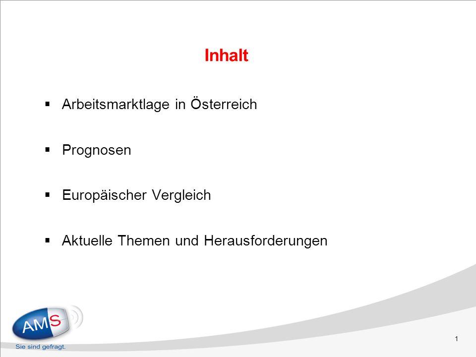 1 Arbeitsmarktlage in Österreich Prognosen Europäischer Vergleich Aktuelle Themen und Herausforderungen Inhalt