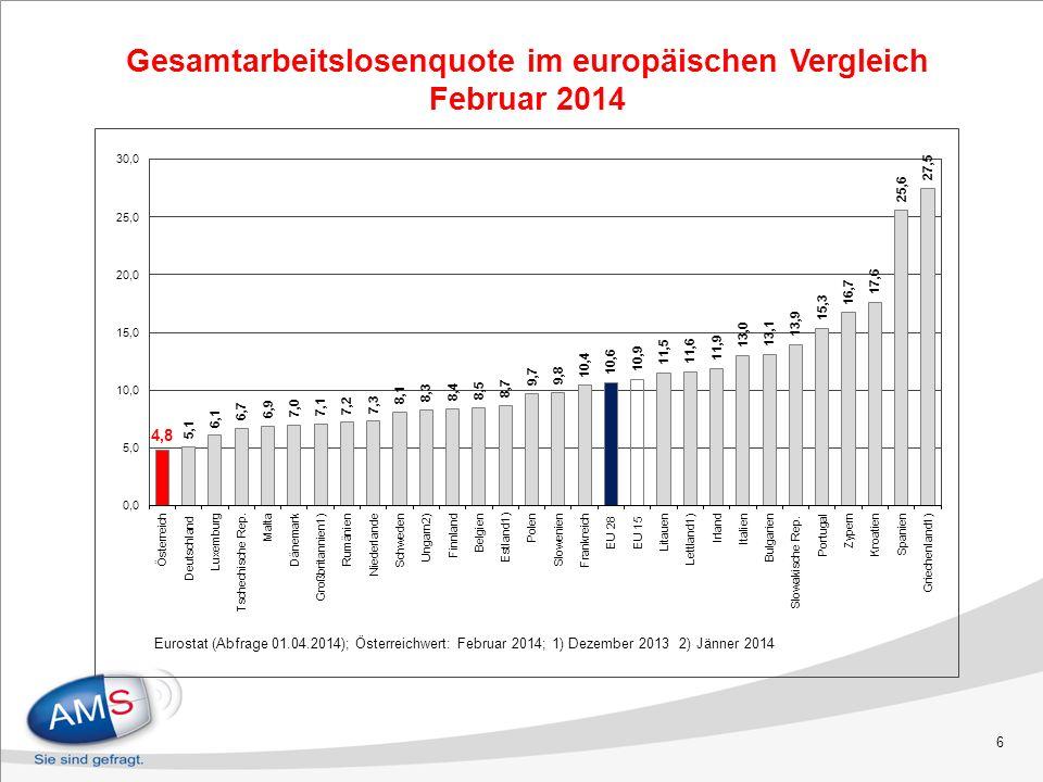 Gesamtarbeitslosenquote im europäischen Vergleich Februar 2014 6