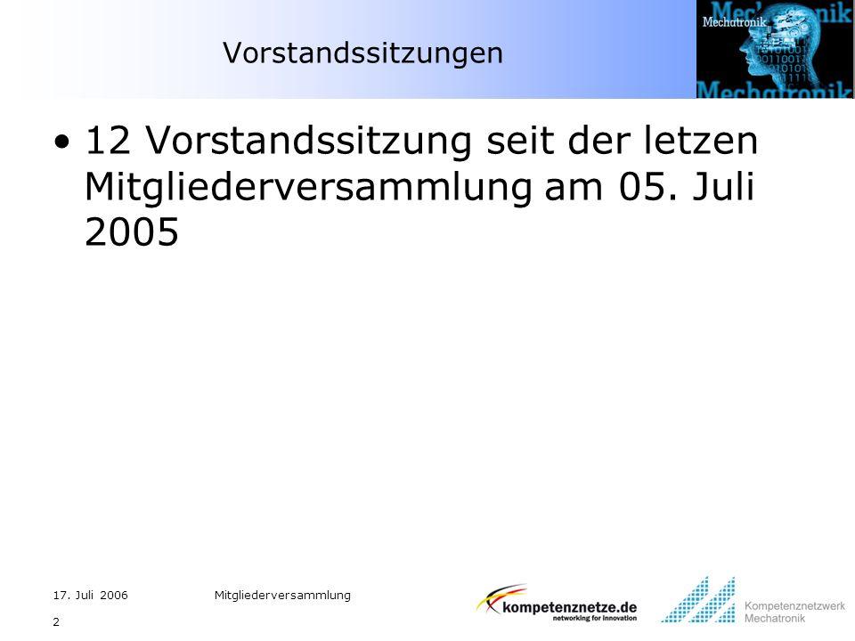 17. Juli 2006Mitgliederversammlung 2 Vorstandssitzungen 12 Vorstandssitzung seit der letzen Mitgliederversammlung am 05. Juli 2005