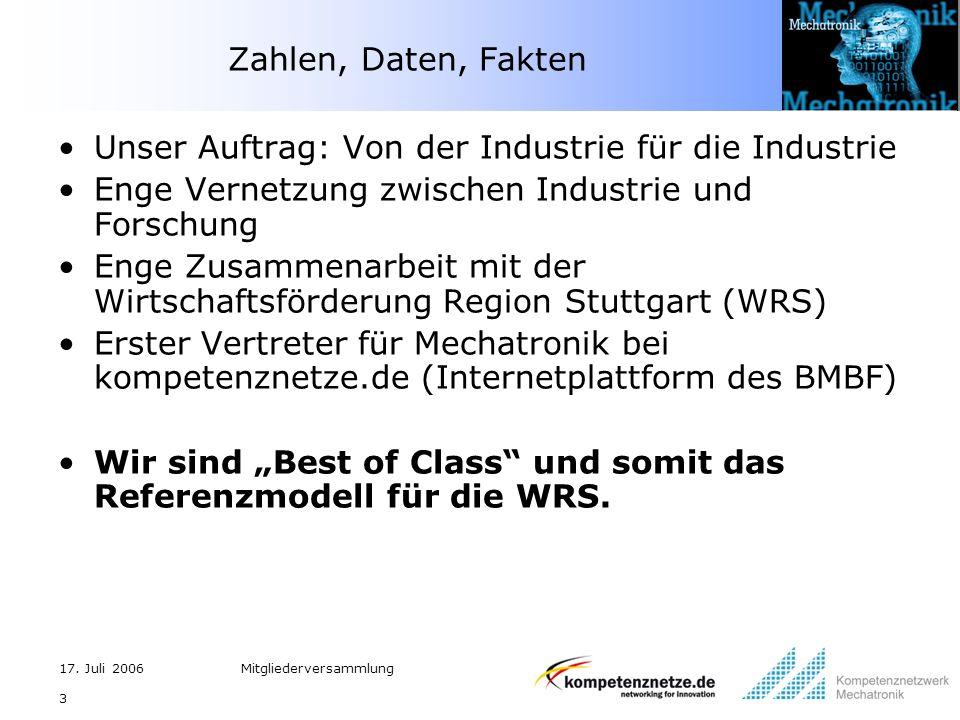 17. Juli 2006Mitgliederversammlung 3 Zahlen, Daten, Fakten Unser Auftrag: Von der Industrie für die Industrie Enge Vernetzung zwischen Industrie und F