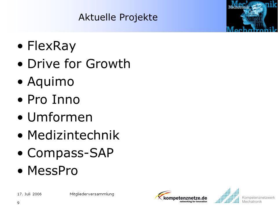 17. Juli 2006Mitgliederversammlung 9 Aktuelle Projekte FlexRay Drive for Growth Aquimo Pro Inno Umformen Medizintechnik Compass-SAP MessPro