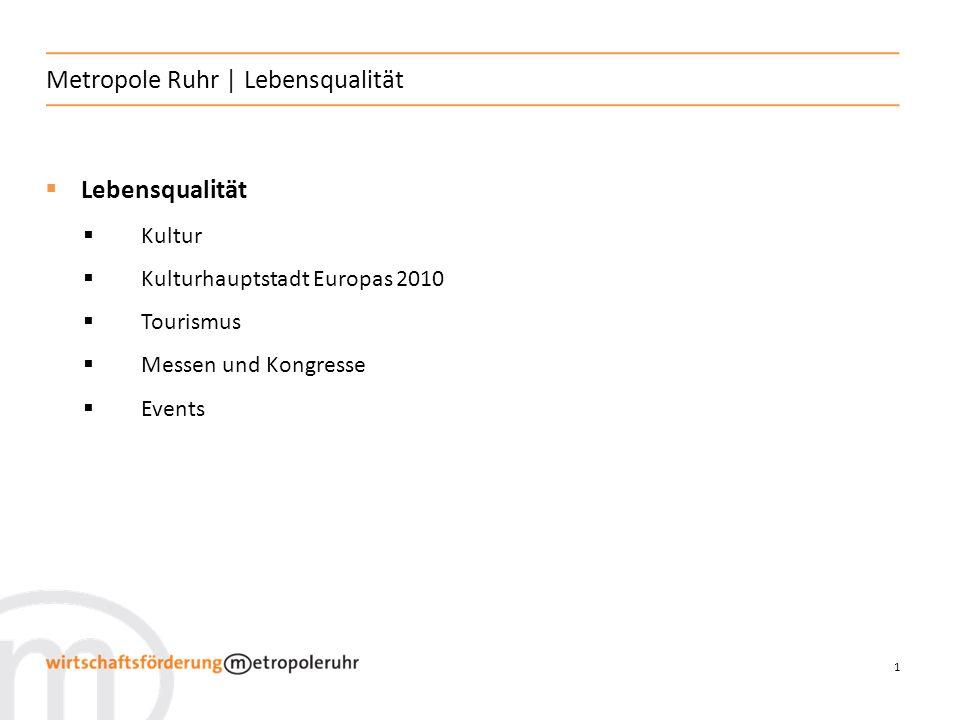 1 Metropole Ruhr | Lebensqualität Lebensqualität Kultur Kulturhauptstadt Europas 2010 Tourismus Messen und Kongresse Events