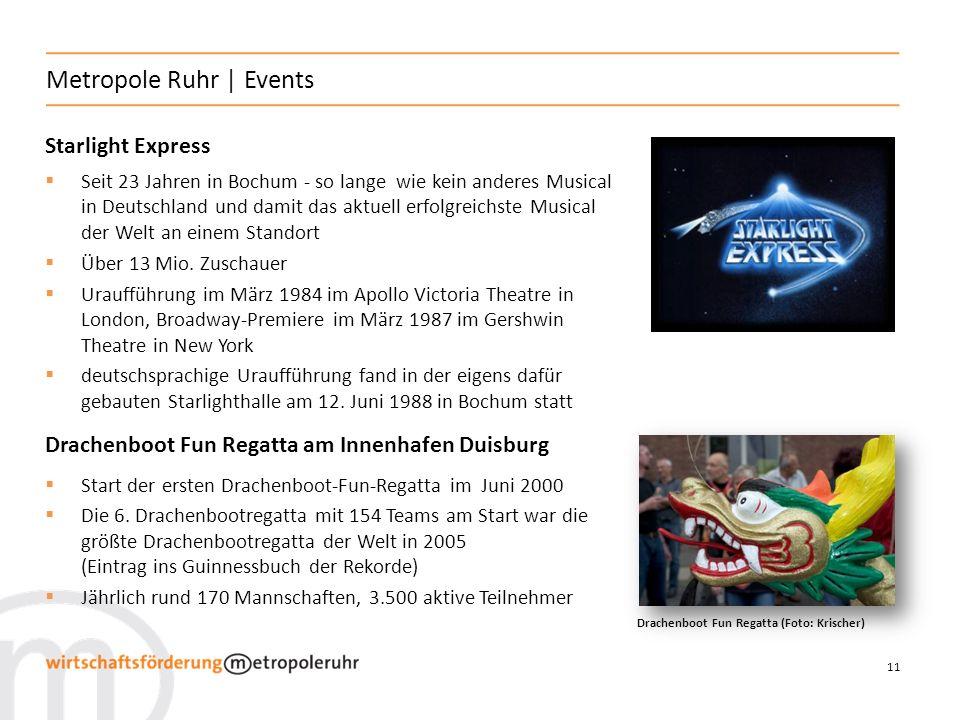 11 Metropole Ruhr | Events Starlight Express Seit 23 Jahren in Bochum - so lange wie kein anderes Musical in Deutschland und damit das aktuell erfolgreichste Musical der Welt an einem Standort Über 13 Mio.