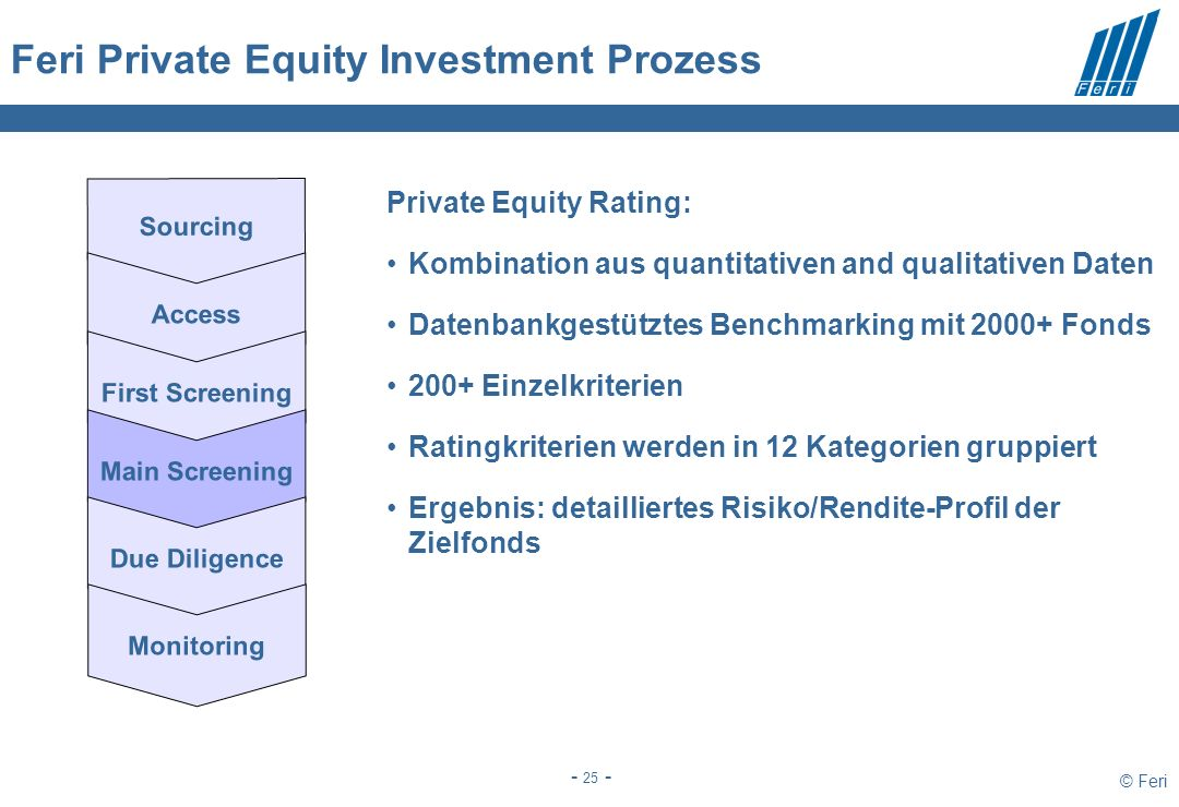 © Feri - 25 - Feri Private Equity Investment Prozess Sourcing Access First Screening Main Screening Due Diligence Monitoring Private Equity Rating: Kombination aus quantitativen and qualitativen Daten Datenbankgestütztes Benchmarking mit 2000+ Fonds 200+ Einzelkriterien Ratingkriterien werden in 12 Kategorien gruppiert Ergebnis: detailliertes Risiko/Rendite-Profil der Zielfonds