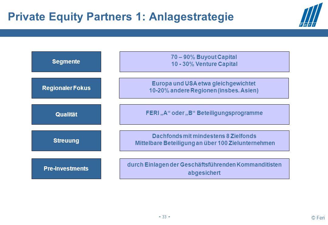 © Feri - 33 - Private Equity Partners 1: Anlagestrategie 70 – 90% Buyout Capital 10 - 30% Venture Capital Europa und USA etwa gleichgewichtet 10-20% andere Regionen (insbes.