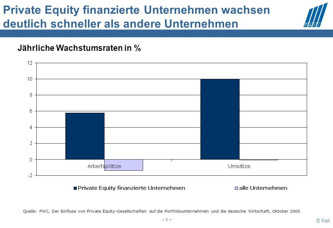 © Feri - 5 - Private Equity finanzierte Unternehmen wachsen deutlich schneller als andere Unternehmen Quelle: PWC, Der Einfluss von Private Equity-Gesellschaften auf die Portfoliounternehmen und die deutsche Wirtschaft, Oktober 2005 Jährliche Wachstumsraten in %