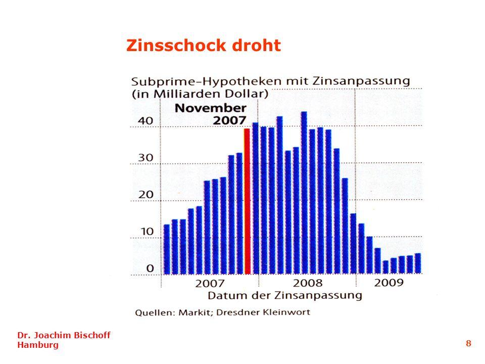 Dr. Joachim Bischoff Hamburg 8 Zinsschock droht