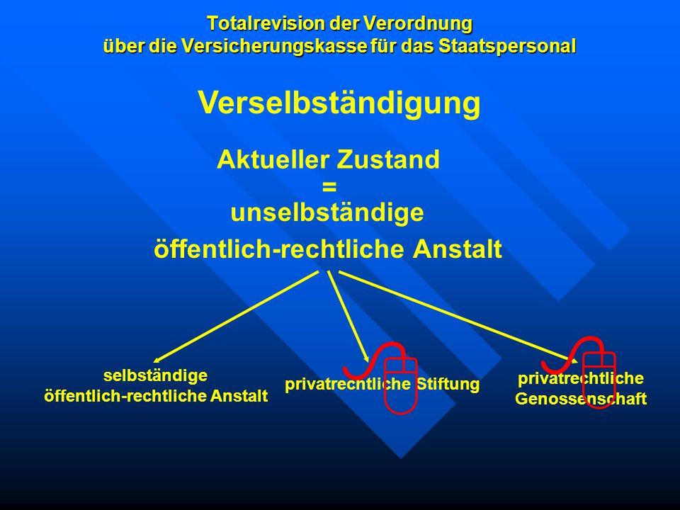 Totalrevision der Verordnung über die Versicherungskasse für das Staatspersonal Verselbständigung Aktueller Zustand = unselbständige öffentlich-rechtl