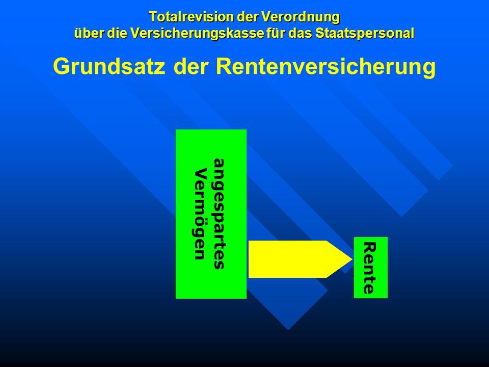 Totalrevision der Verordnung über die Versicherungskasse für das Staatspersonal Aktueller Stand vom 21.