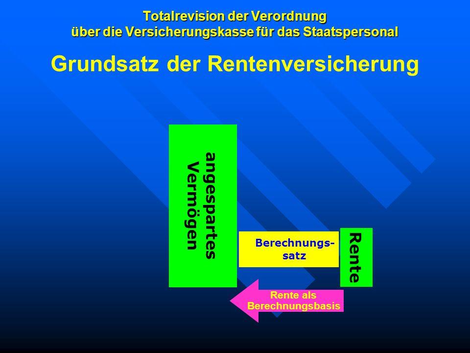 Totalrevision der Verordnung über die Versicherungskasse für das Staatspersonal Leistungsprimat Endlohn KoAZ B.-Grundlage Rente angespartes Vermögen Umwandlung techn.