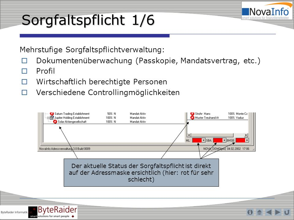 Sorgfaltspflicht 1/6 Dokumentenüberwachung (Passkopie, Mandatsvertrag, etc.) Profil Wirtschaftlich berechtigte Personen Verschiedene Controllingmöglic