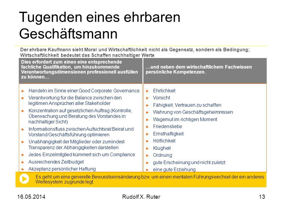 16.05.2014Rudolf X. Ruter13 Dies erfordert zum einen eine entsprechende fachliche Qualifikation, um hinzukommende Verantwortungsdimensionen profession