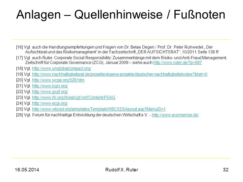 16.05.2014Rudolf X. Ruter32 [16] Vgl. auch die Handlungsempfehlungen und Fragen von Dr. Betae Degen / Prof. Dr. Peter Ruhwedel Der Aufsichtsrat und da