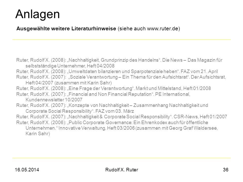 16.05.2014Rudolf X. Ruter36 Ruter, Rudolf X. (2008): Nachhaltigkeit, Grundprinzip des Handelns. Die News – Das Magazin für selbstständige Unternehmer,