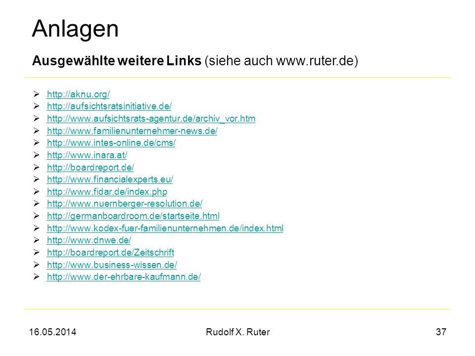 16.05.2014Rudolf X. Ruter37 http://aknu.org/ http://aufsichtsratsinitiative.de/ http://www.aufsichtsrats-agentur.de/archiv_vor.htm http://www.familien