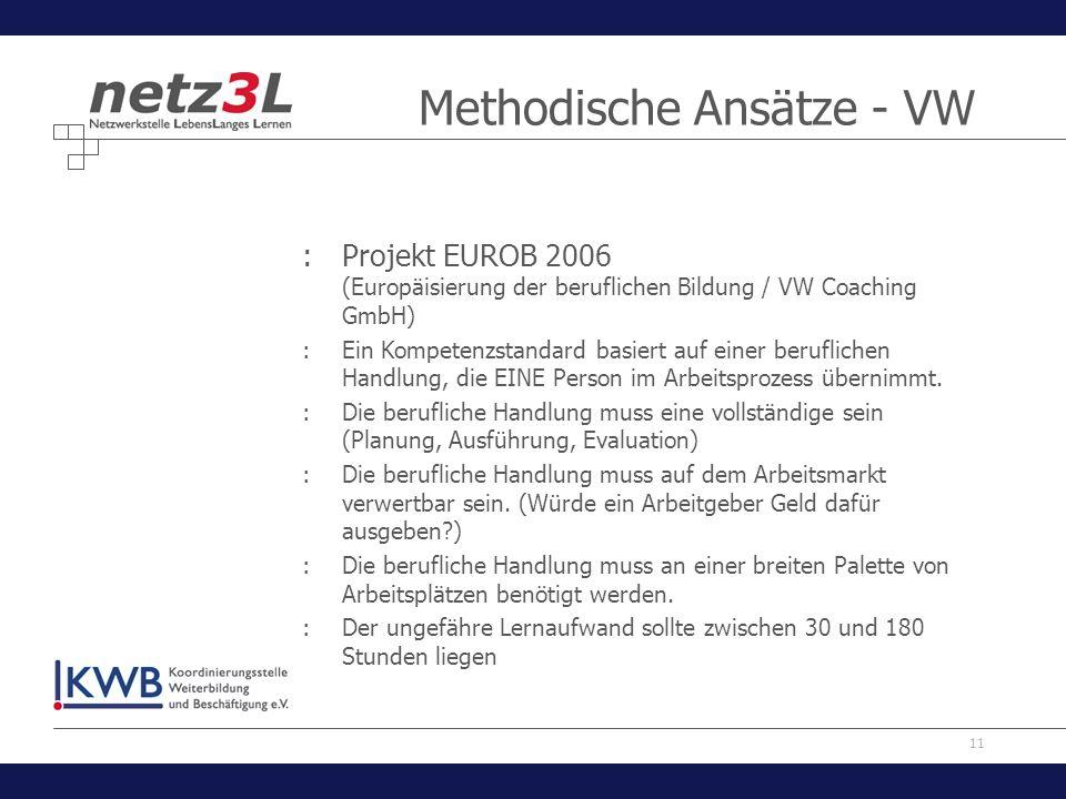 11 Methodische Ansätze - VW :Projekt EUROB 2006 (Europäisierung der beruflichen Bildung / VW Coaching GmbH) :Ein Kompetenzstandard basiert auf einer b