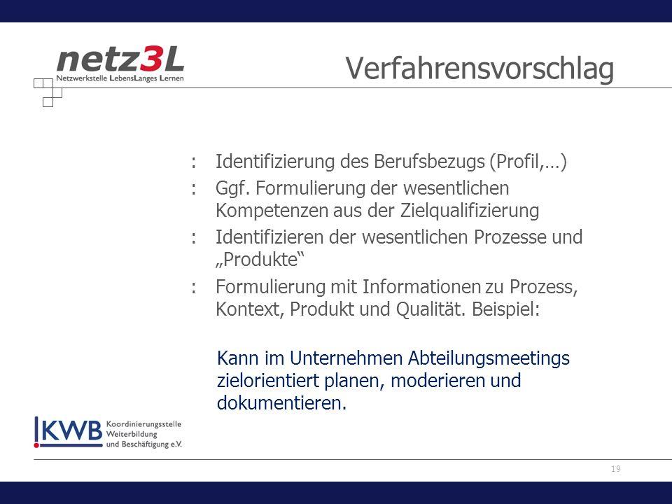 19 Verfahrensvorschlag :Identifizierung des Berufsbezugs (Profil,…) :Ggf. Formulierung der wesentlichen Kompetenzen aus der Zielqualifizierung :Identi