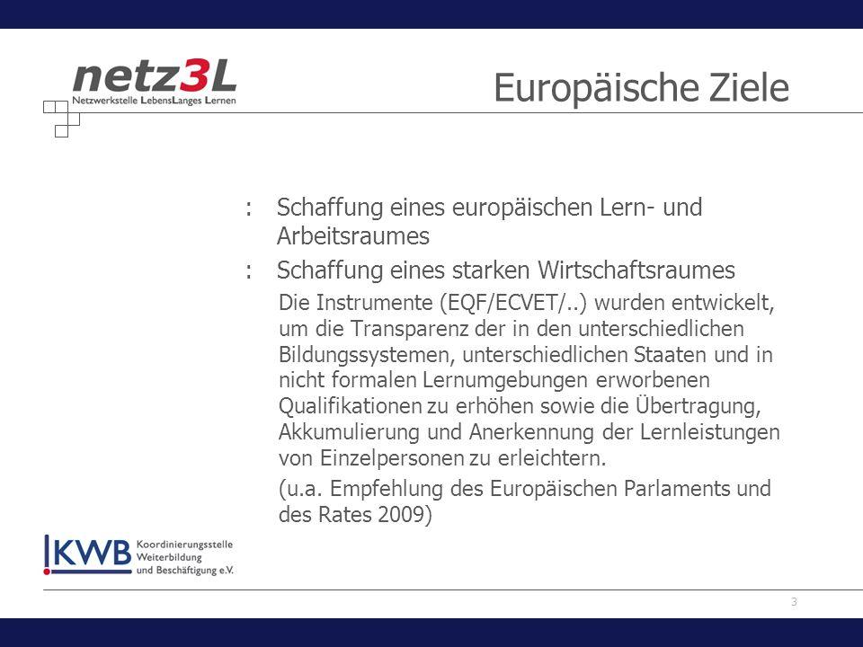 3 Europäische Ziele :Schaffung eines europäischen Lern- und Arbeitsraumes :Schaffung eines starken Wirtschaftsraumes Die Instrumente (EQF/ECVET/..) wu