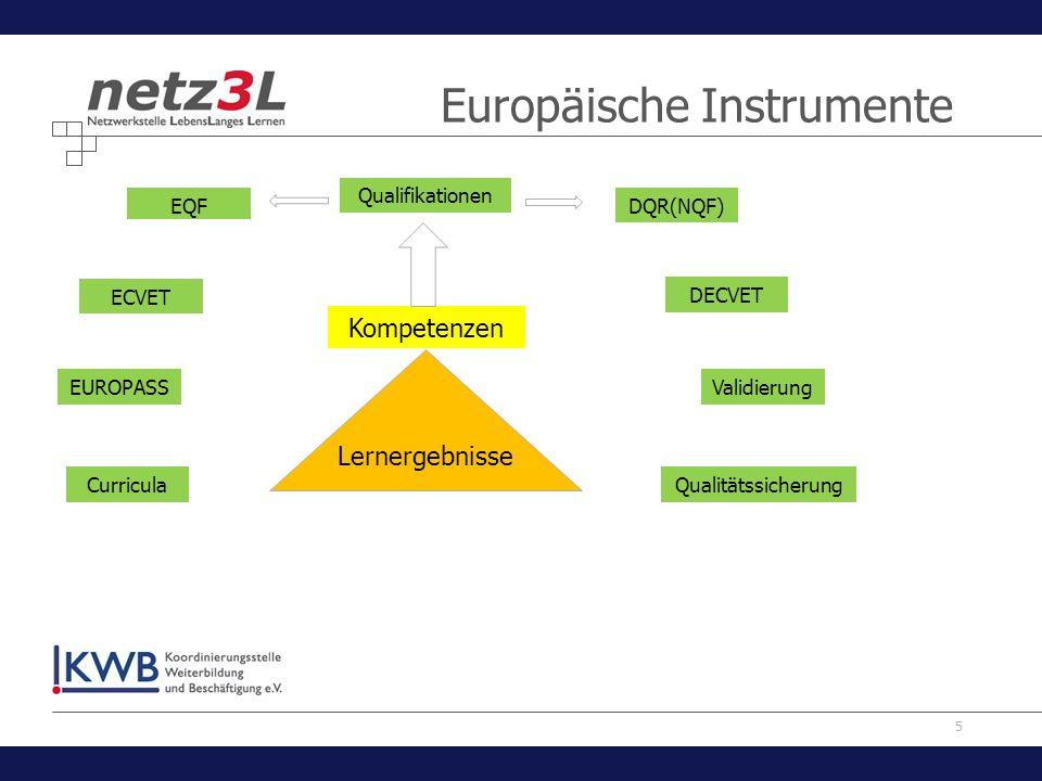 5 EQF Qualifikationen Validierung Curricula EUROPASS DECVET ECVET DQR(NQF) Qualitätssicherung Kompetenzen Lernergebnisse