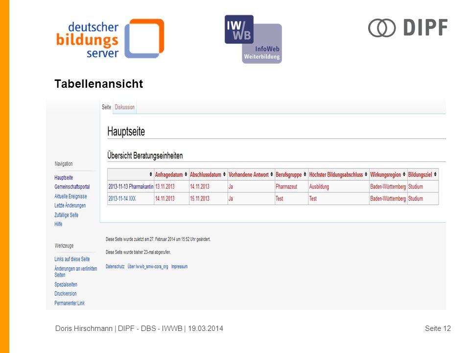 Tabellenansicht Doris Hirschmann | DIPF - DBS - IWWB | 19.03.2014Seite 12