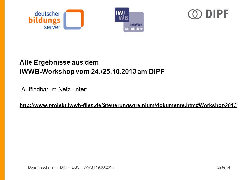 Alle Ergebnisse aus dem IWWB-Workshop vom 24./25.10.2013 am DIPF Auffindbar im Netz unter: http://www.projekt.iwwb-files.de/Steuerungsgremium/dokumente.htm#Workshop2013 http://www.projekt.iwwb-files.de/Steuerungsgremium/dokumente.htm#Workshop2013 Doris Hirschmann | DIPF - DBS - IWWB | 19.03.2014Seite 14