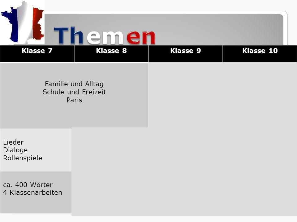 Klasse 7Klasse 8Klasse 9Klasse 10 Familie und Alltag Schule und Freizeit Paris Touristik, Kultur, französische Feriengebiete, Partnerschaften Medien,
