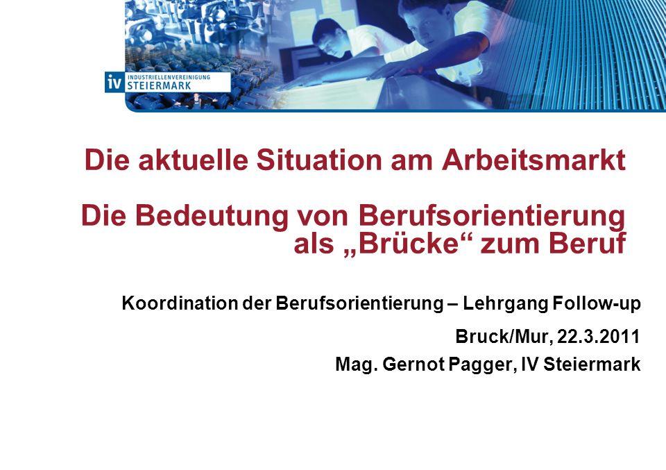 Die aktuelle Situation am Arbeitsmarkt Die Bedeutung von Berufsorientierung als Brücke zum Beruf Koordination der Berufsorientierung – Lehrgang Follow-up Bruck/Mur, 22.3.2011 Mag.