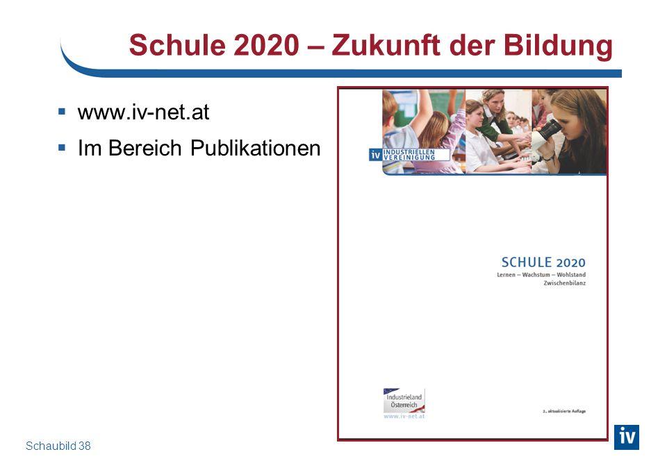 Schule 2020 – Zukunft der Bildung www.iv-net.at Im Bereich Publikationen Schaubild 38