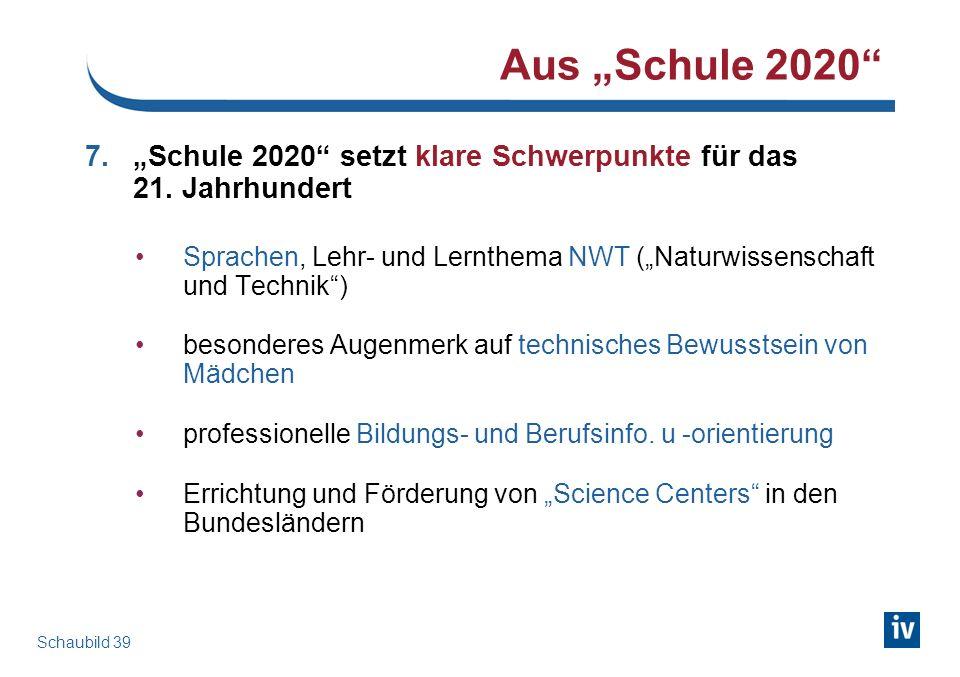 Schaubild 39 Aus Schule 2020 7.Schule 2020 setzt klare Schwerpunkte für das 21. Jahrhundert Sprachen, Lehr- und Lernthema NWT (Naturwissenschaft und T