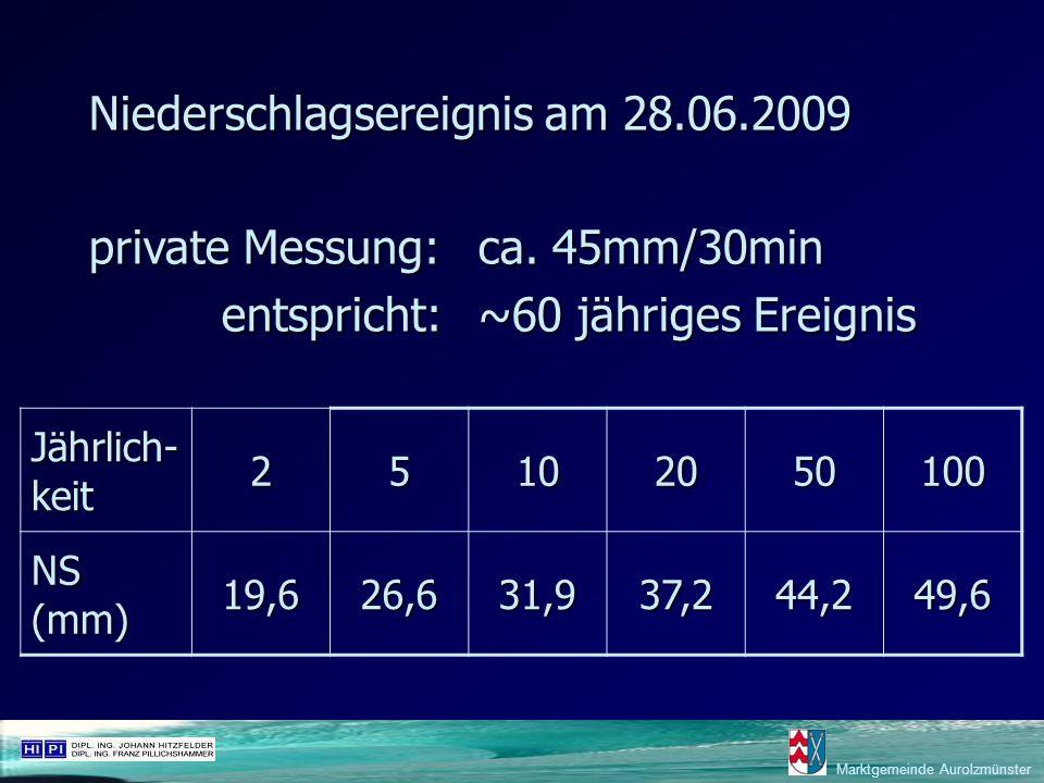 Marktgemeinde Aurolzmünster Niederschlagsereignis am 28.06.2009 private Messung:ca. 45mm/30min entspricht:~60 jähriges Ereignis Jährlich- keit 2510205