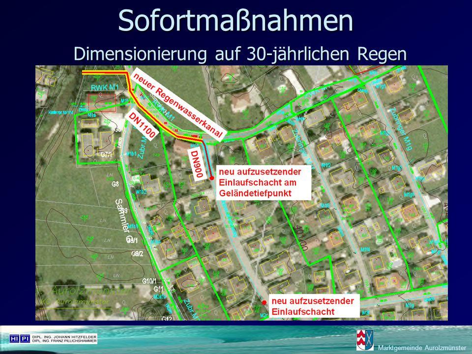 Marktgemeinde Aurolzmünster Projekt Maierhof Nord