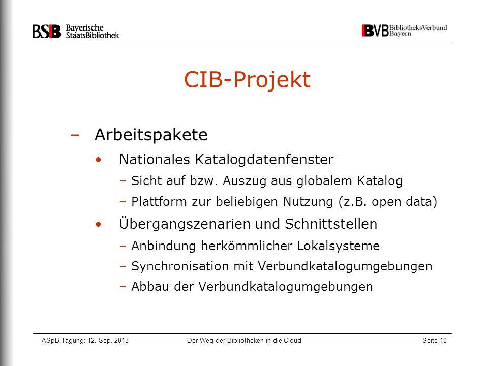 ASpB-Tagung: 12. Sep. 2013Der Weg der Bibliotheken in die CloudSeite 10 CIB-Projekt –Arbeitspakete Nationales Katalogdatenfenster –Sicht auf bzw. Ausz