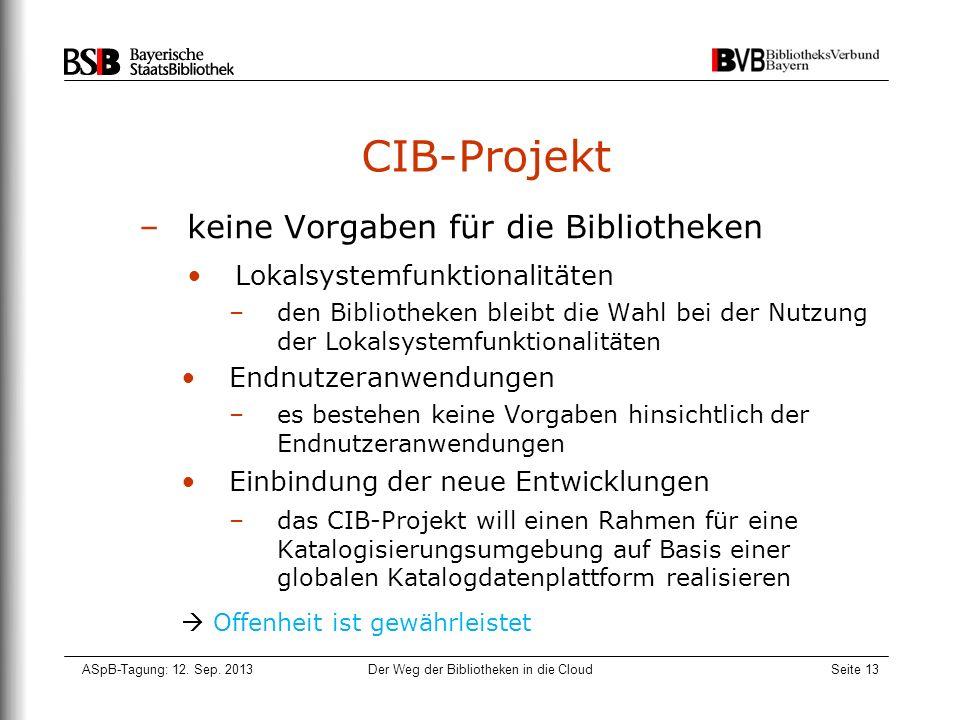 ASpB-Tagung: 12. Sep. 2013Der Weg der Bibliotheken in die CloudSeite 13 CIB-Projekt –keine Vorgaben für die Bibliotheken Lokalsystemfunktionalitäten –
