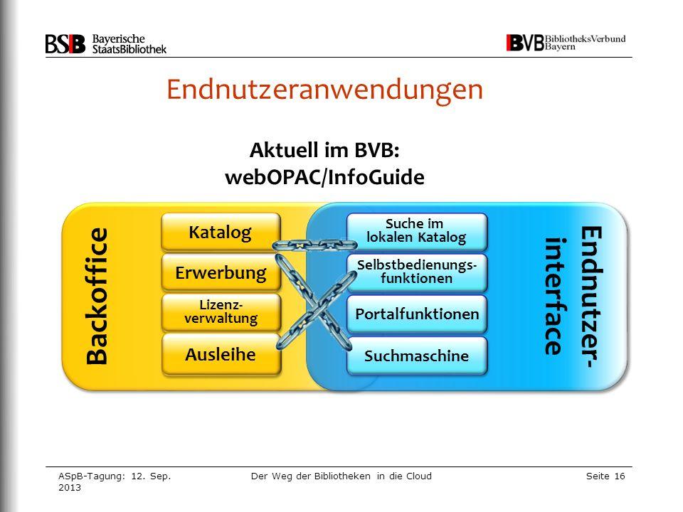 Endnutzeranwendungen ASpB-Tagung: 12. Sep. 2013 Der Weg der Bibliotheken in die CloudSeite 16 Backoffice Erwerbung Endnutzer- interface Endnutzer- int