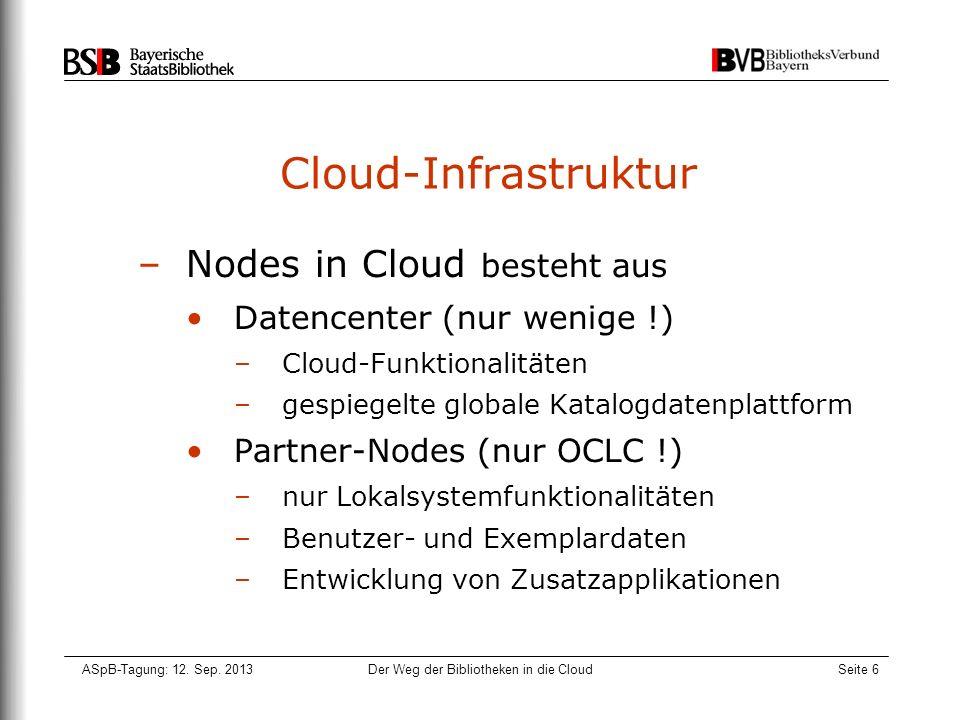 ASpB-Tagung: 12. Sep. 2013Der Weg der Bibliotheken in die CloudSeite 6 Cloud-Infrastruktur –Nodes in Cloud besteht aus Datencenter (nur wenige !) –Clo