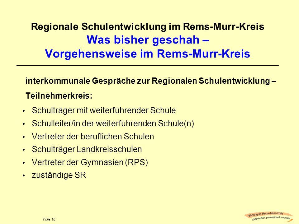 Folie 10 Regionale Schulentwicklung im Rems-Murr-Kreis Was bisher geschah – Vorgehensweise im Rems-Murr-Kreis ________________________________________