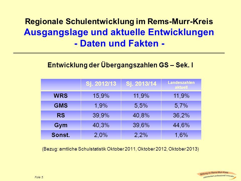Folie 5 Regionale Schulentwicklung im Rems-Murr-Kreis Ausgangslage und aktuelle Entwicklungen - Daten und Fakten - ___________________________________
