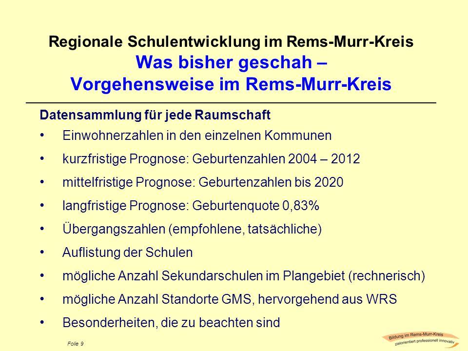 Folie 9 Regionale Schulentwicklung im Rems-Murr-Kreis Was bisher geschah – Vorgehensweise im Rems-Murr-Kreis _________________________________________